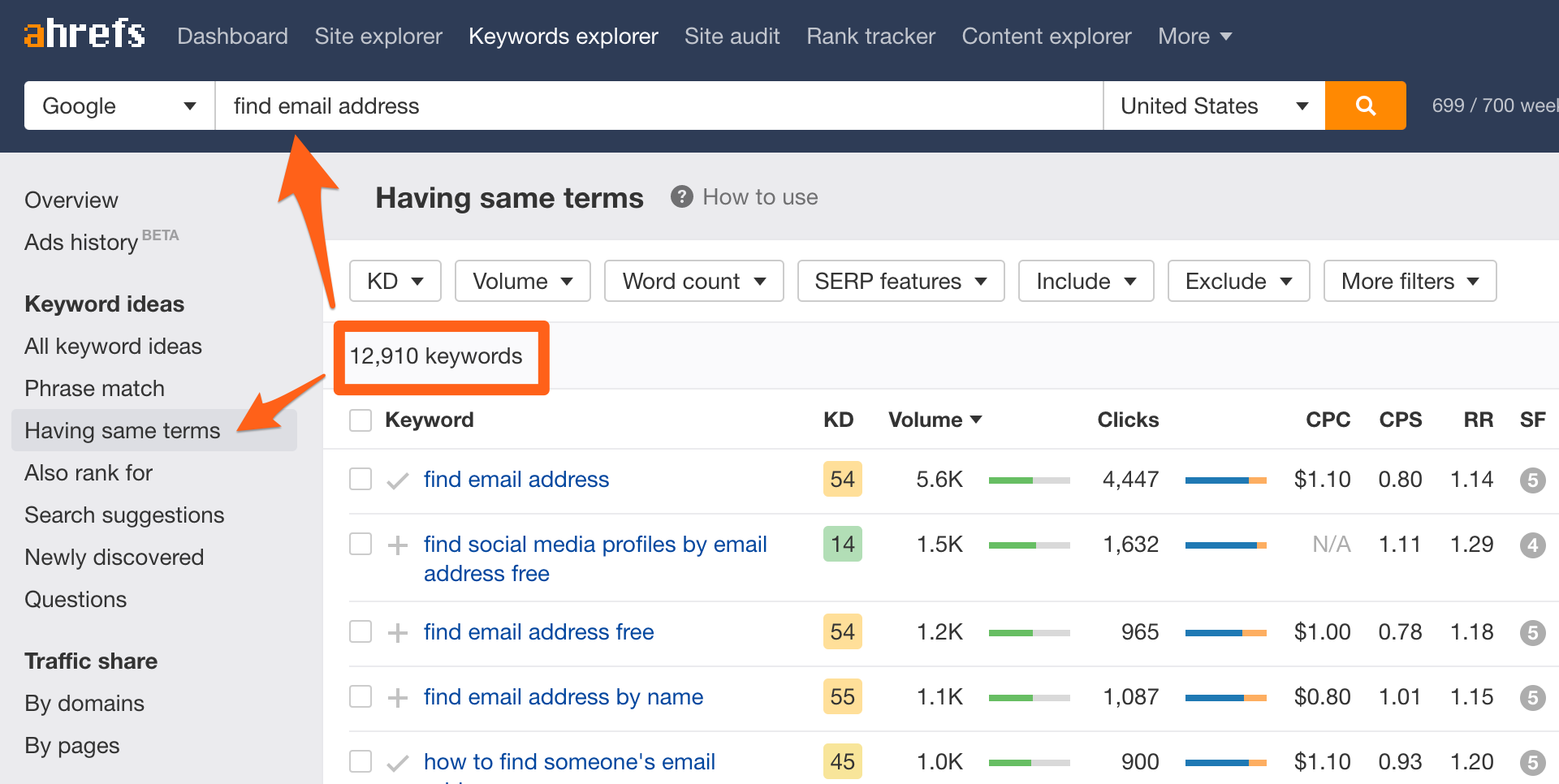 Find keywords with Ahrefs Keywords Explorer