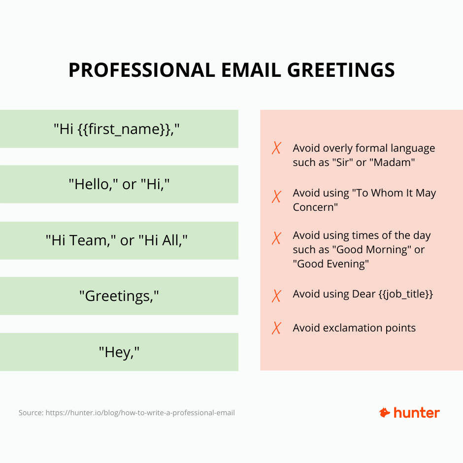 Professional email greetings