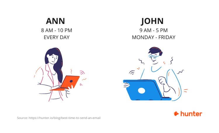 Different schedules for different target audiences